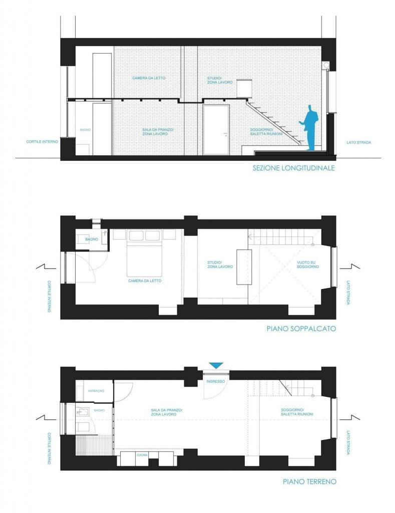 antigua tienda loft diseno escandinavo planos 3 pisos