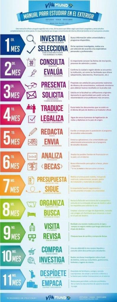 cosas_fundamentales_para_independizarse_09